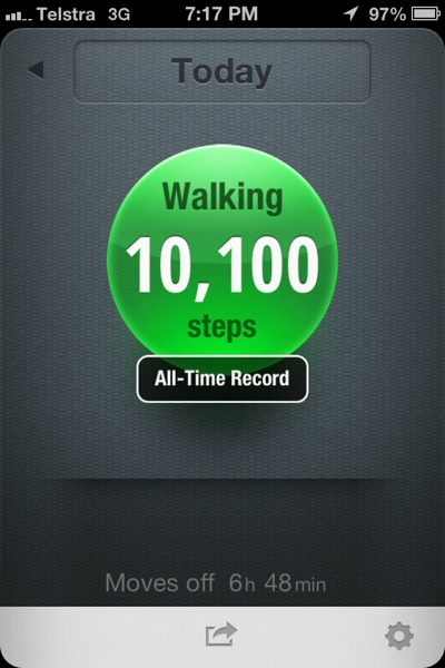 Today I walked 10,100+ steps, walking around the city for a lunch date, up the hill and around the house. Starting the week with some kick ass exercise. Perhaps tomorrow I'll do some Zumba. Feeling pumped and ready to take on the week. iPhone App: Moves